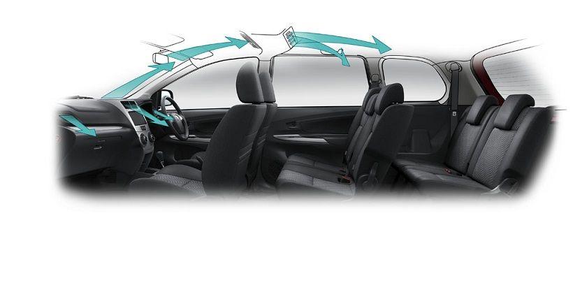 Toyota Avanza 2016, Saudi Arabia