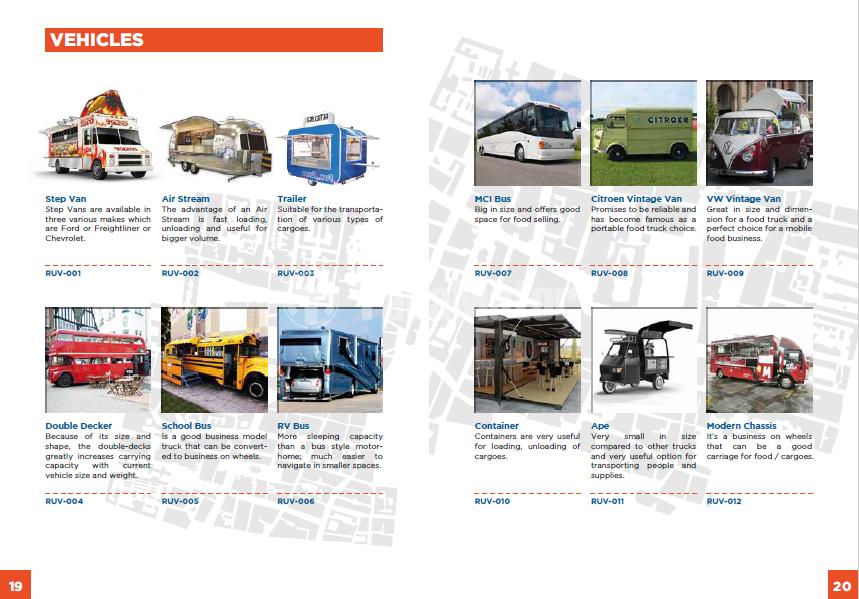Used Chevrolet Astro 2012 (681293) | YallaMotor com
