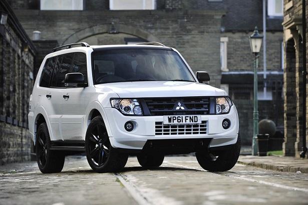 Top 5 SUVs under AED 100,000 | UAE - YallaMotor