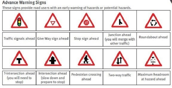 Road Signs And Their Meanings >> Dubai Road Signs: What Exactly Do They Mean | UAE - YallaMotor